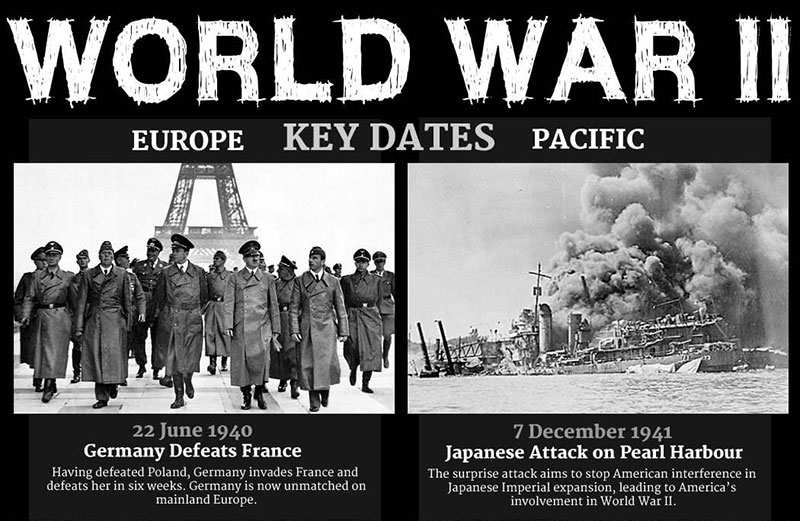 a history of the american involvement in the world war two Jefferson also tried to stop trade with england and france so that the united states would not become involved in a war the two after world war i, the united.