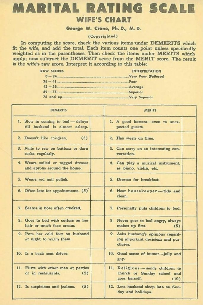 Could Your Marriage Pass This 1930s Marriage Quiz? - Atchuup! - Cool