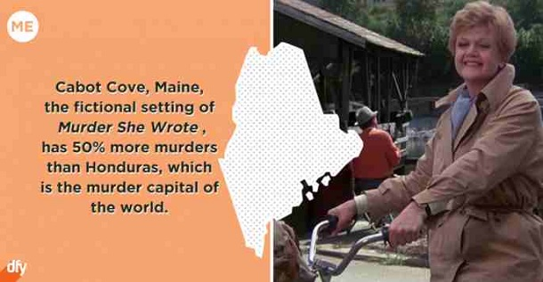 embarrassing state fact - maine