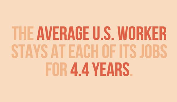 workeryears