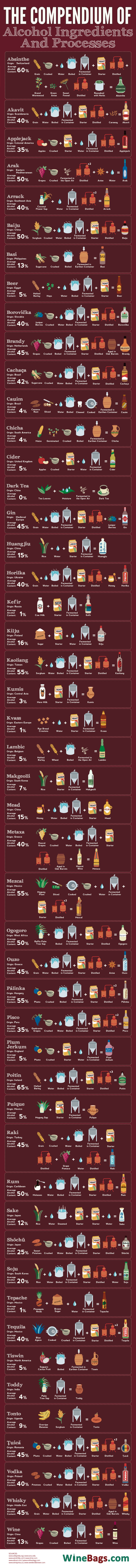 Alcoholingredients-infographic