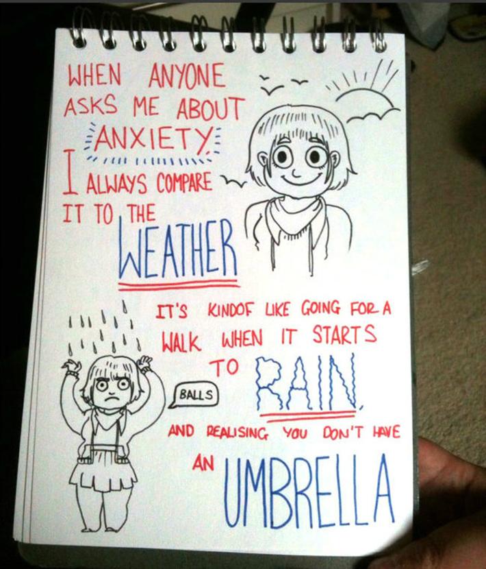 explain anxiety 1