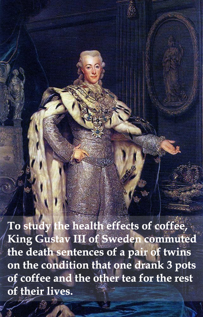 coffee facts 20