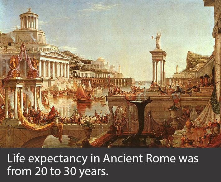 random history facts 25