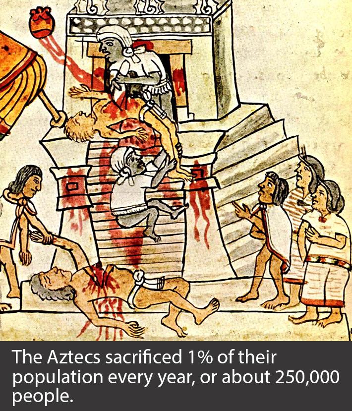 random history facts 30