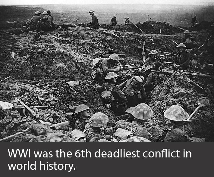 random history facts 7