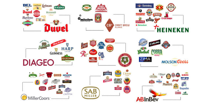 who owns major brands - beer