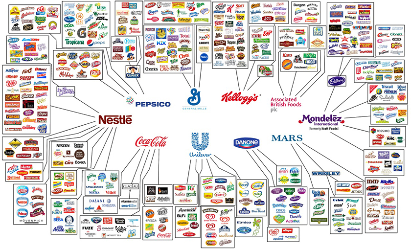 who owns major brands - consumer goods