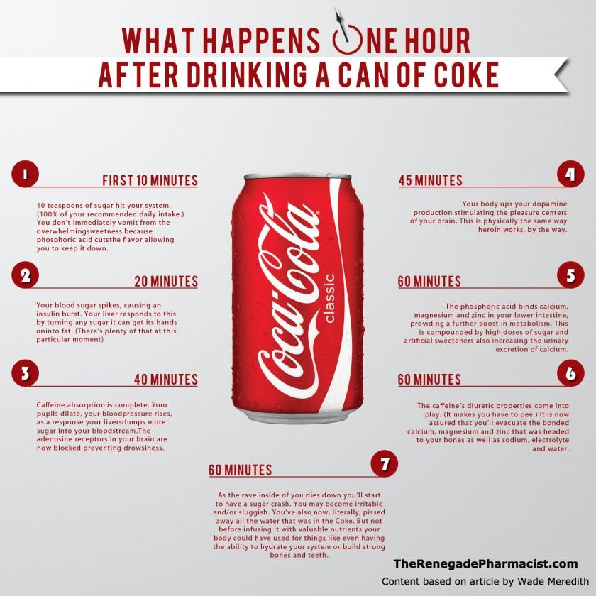 coke1hr