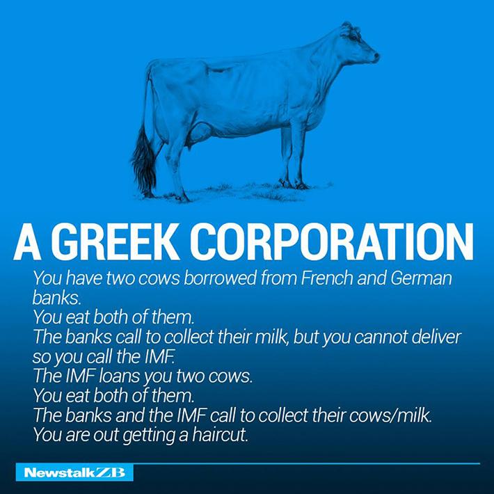 cow economics 10