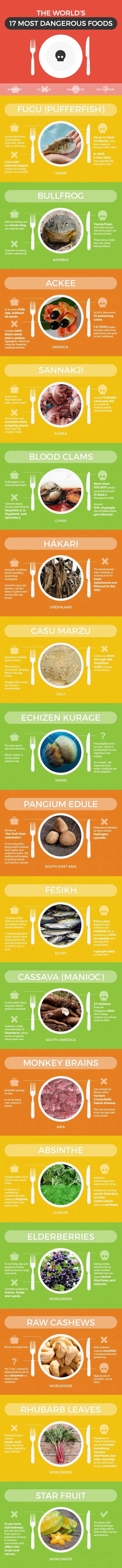 fooddan